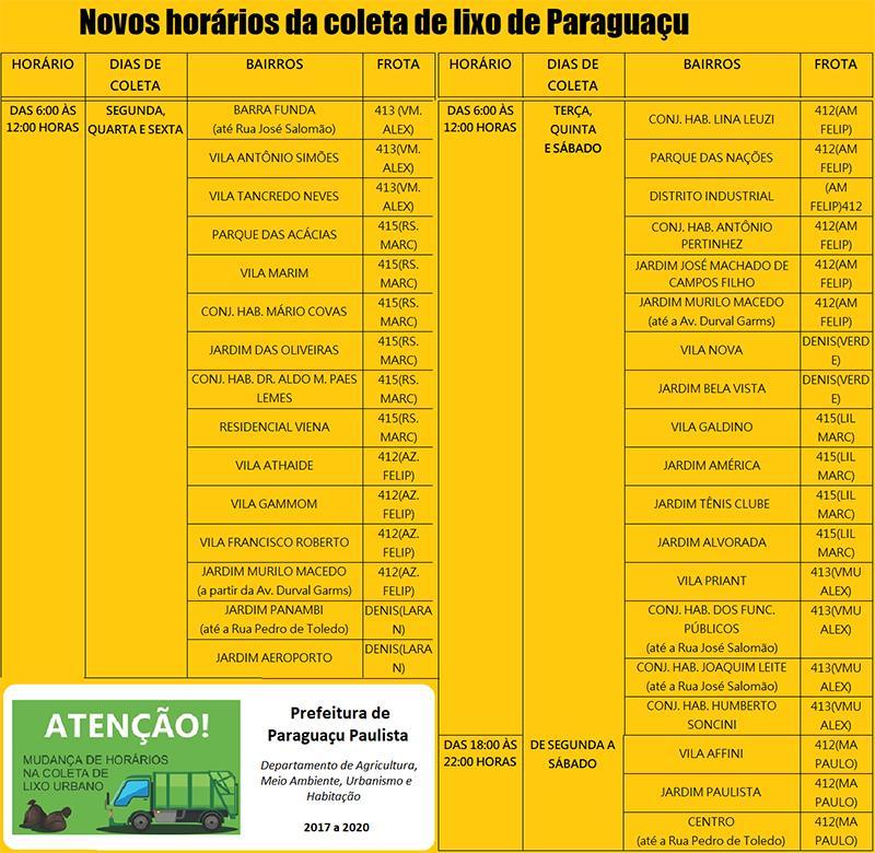 Coleta de lixo de Paraguaçu Paulista terá alterações a partir de segunda-feira, dia 2