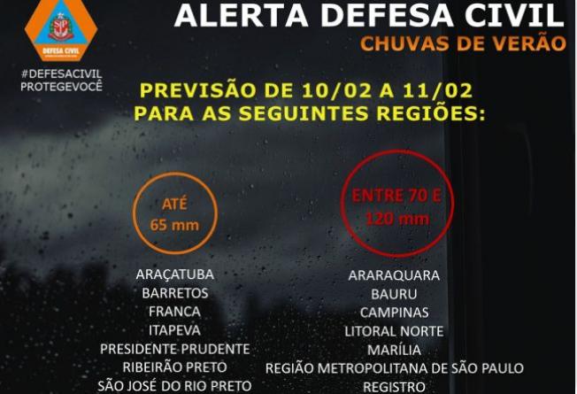 Poderá chover mais de 70 mm entre segunda e terça em Paraguaçu