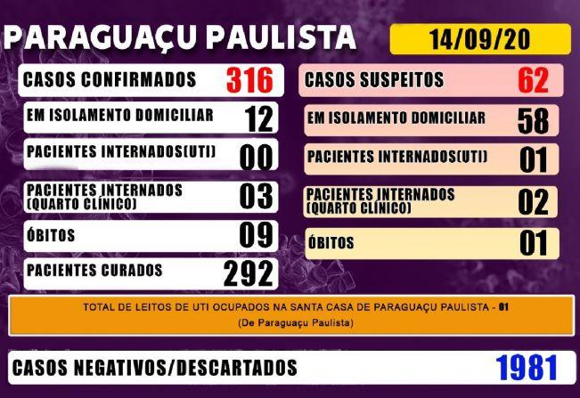 Paraguaçu tem um óbito suspeito de Covid-19